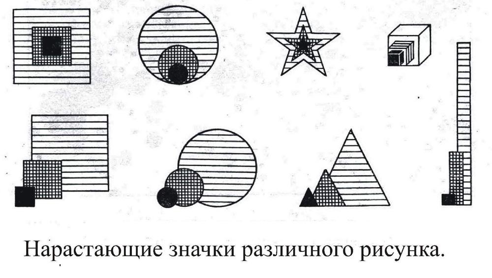 Method Of Cartographic Symbols